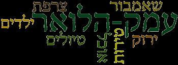 עמק הלואר